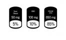 Pack 2 CBD Pods Cannav' Sour Diesel 1000mg